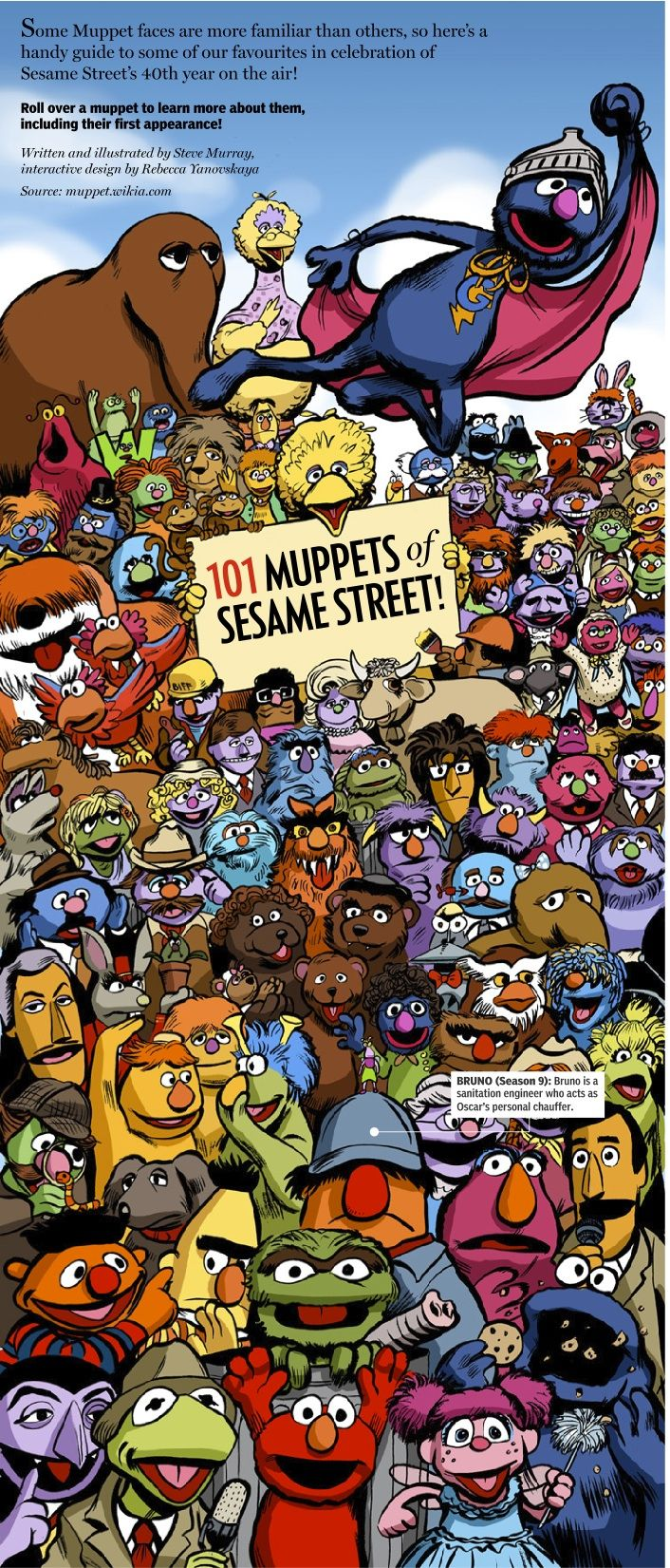 25+ Unique Sesame Street Characters Ideas On Neo Coloring