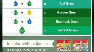How To Mix Food Coloring