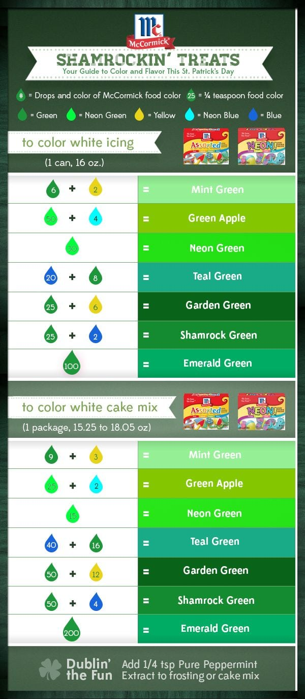 53 Best Food Coloring Charts Images On Neo Coloring