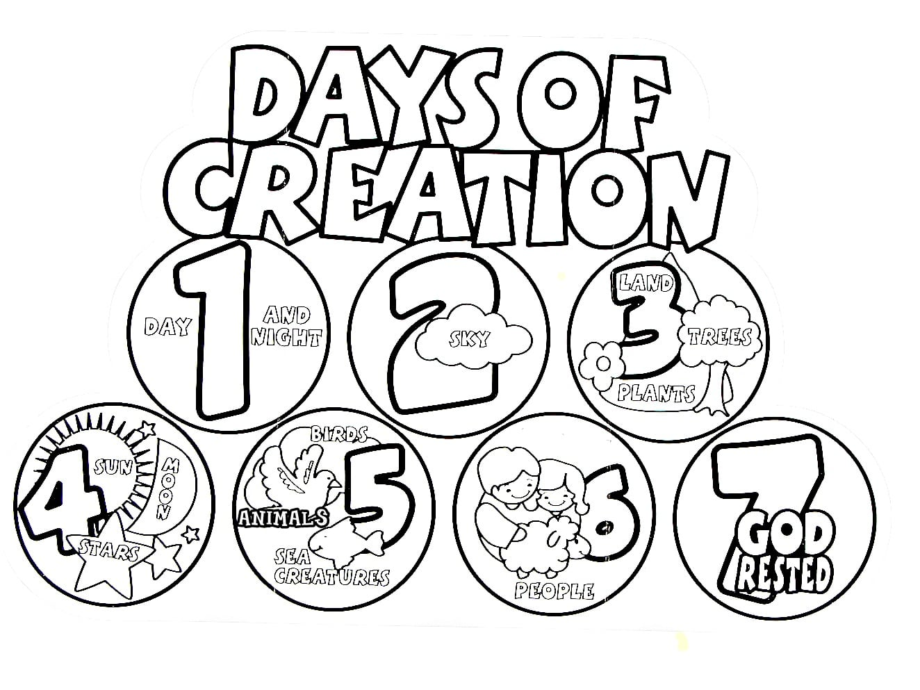It is a graphic of Challenger God's Creation Coloring Pages