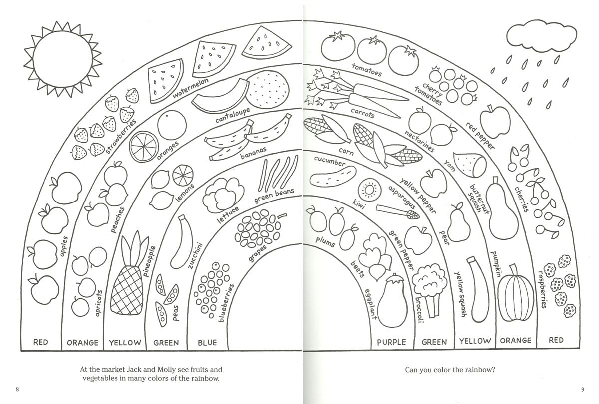Nutrition Coloring Sheets 8284 New Pages