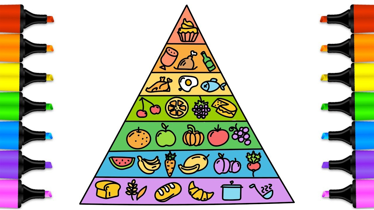 Food Pyramid Coloring Page For Kids