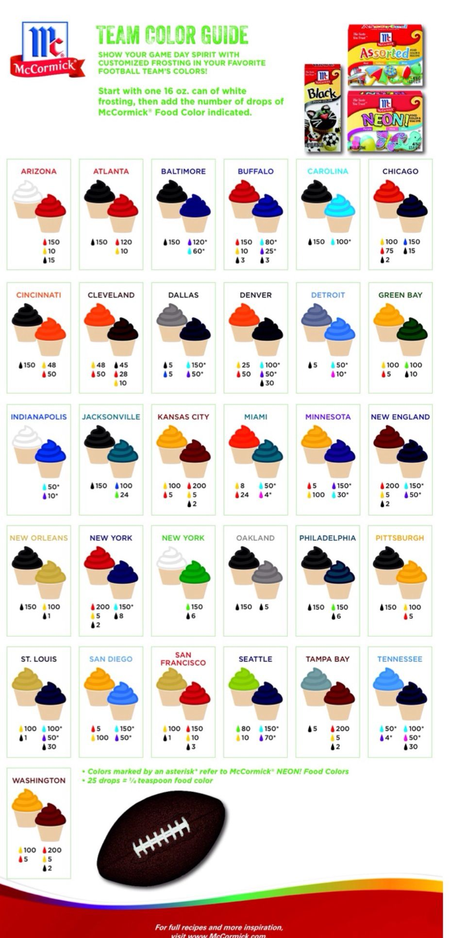 Nfl Frosting Color Chart By Mccormick ( This Makes Me Chuckle