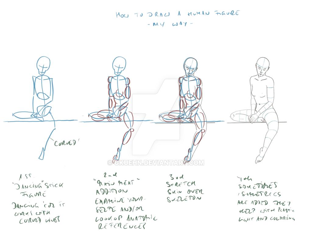 How 2 Draw A Human Figure