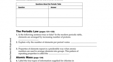 Anatomy And Physiology Coloring Workbook Answers Chapter 12