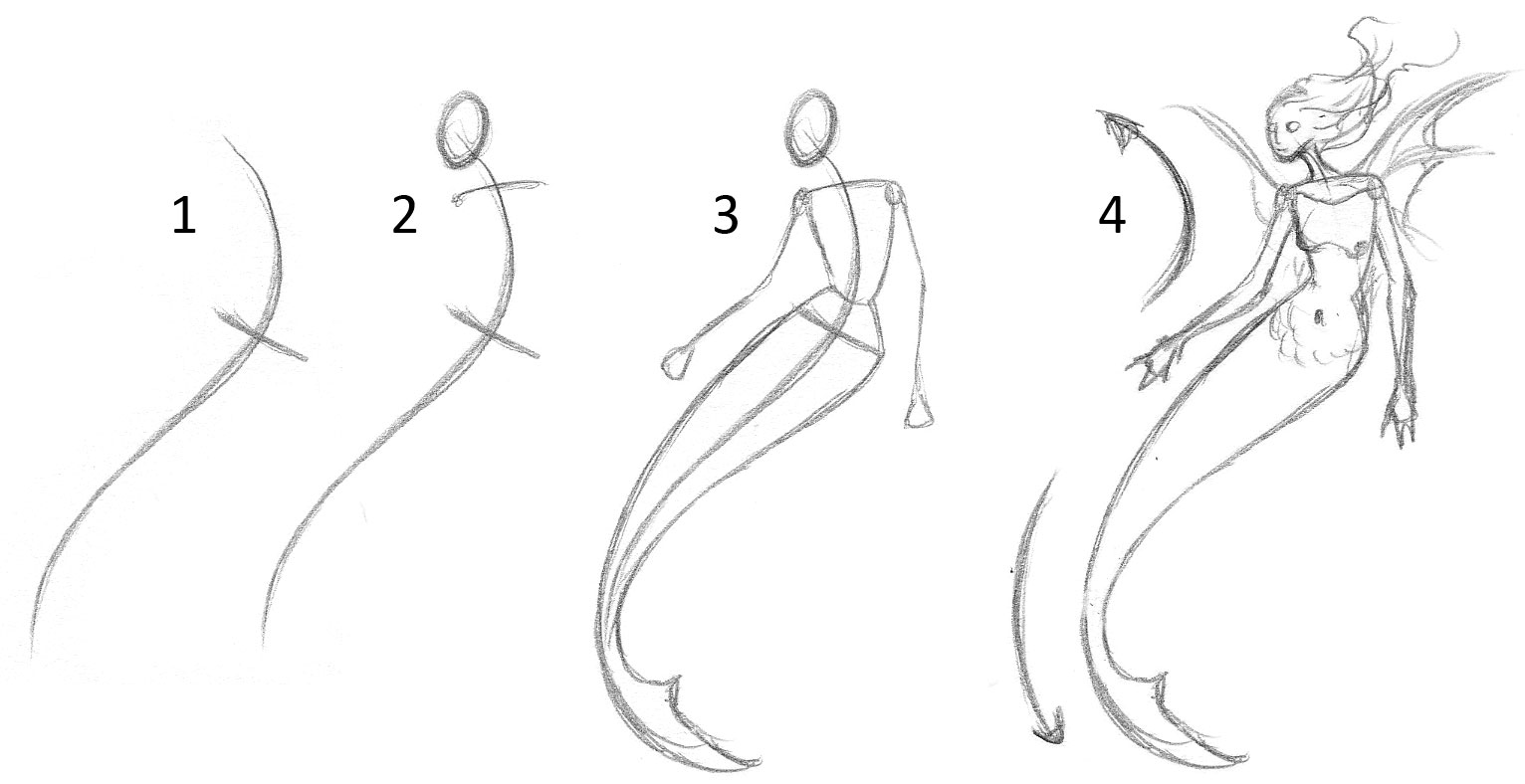 How To Draw A Mermaid  Proportions And Tails