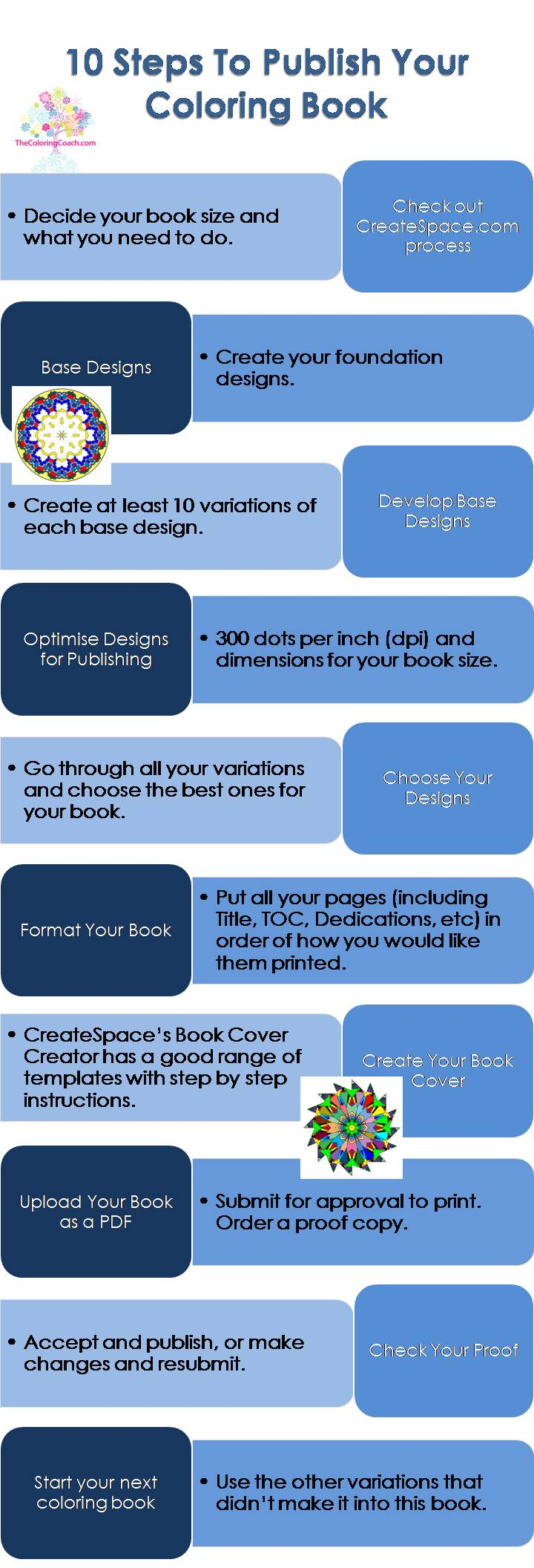 How To Self Publish Your Coloring Book