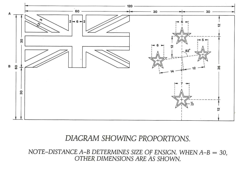 Description And Dimensions